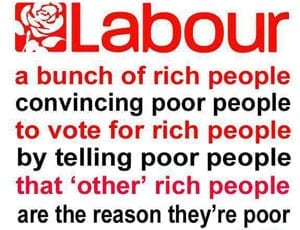 Quote of the Week: The reality of Labour