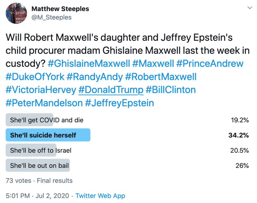Will Ghislaine Maxwell Motor On? As a Twitter poll reveals the public believe Ghislaine Maxwell will 'suicide herself' in a similar manner to her former master Jeffrey Epstein, the Cash & Rocket 'charity' unbelievably announce they are going ahead with another rally in 2021.
